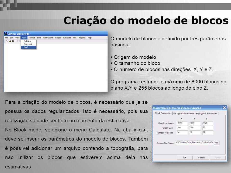 Criação do modelo de blocos O modelo de blocos é definido por três parâmetros básicos: Origem do modelo O tamanho do bloco O número de blocos nas dire