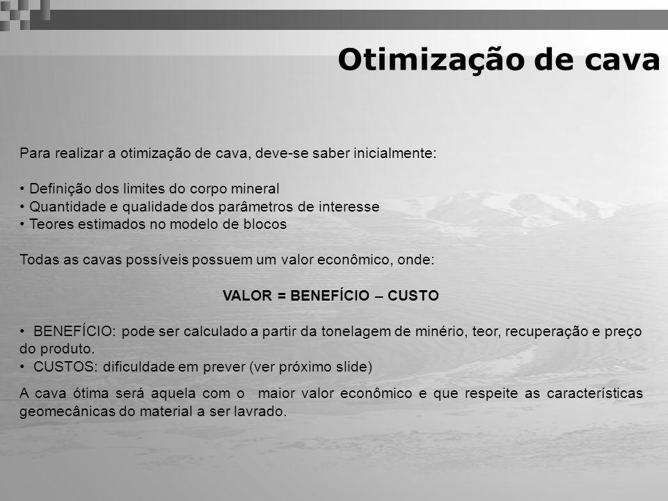 Para realizar a otimização de cava, deve-se saber inicialmente: Definição dos limites do corpo mineral Quantidade e qualidade dos parâmetros de intere
