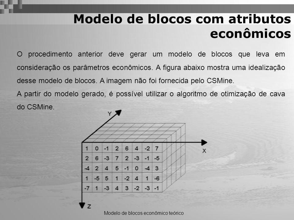 Modelo de blocos com atributos econômicos O procedimento anterior deve gerar um modelo de blocos que leva em consideração os parâmetros econômicos. A