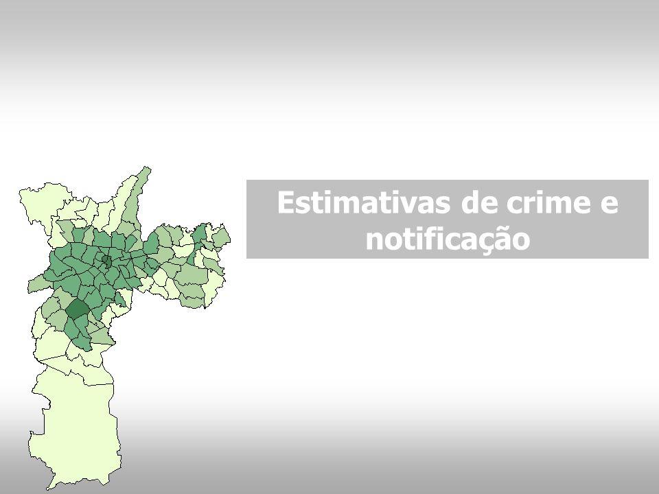 13 Estimativas de crime e notificação