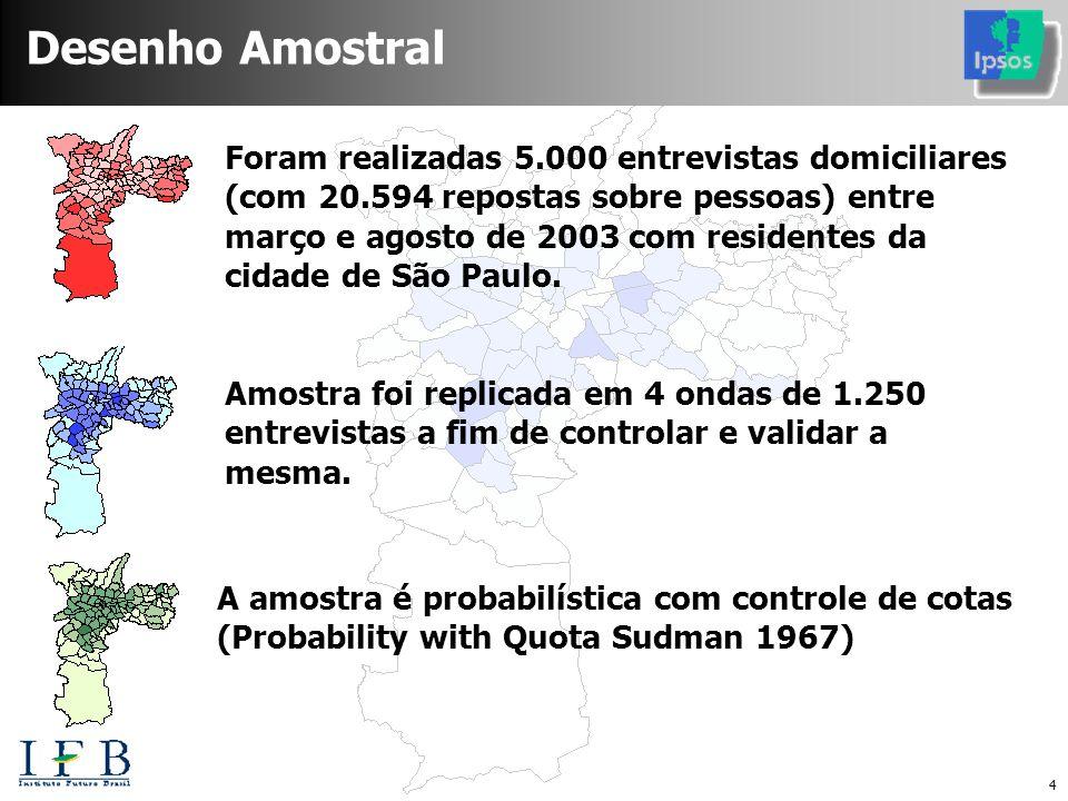 4 Foram realizadas 5.000 entrevistas domiciliares (com 20.594 repostas sobre pessoas) entre março e agosto de 2003 com residentes da cidade de São Paulo.