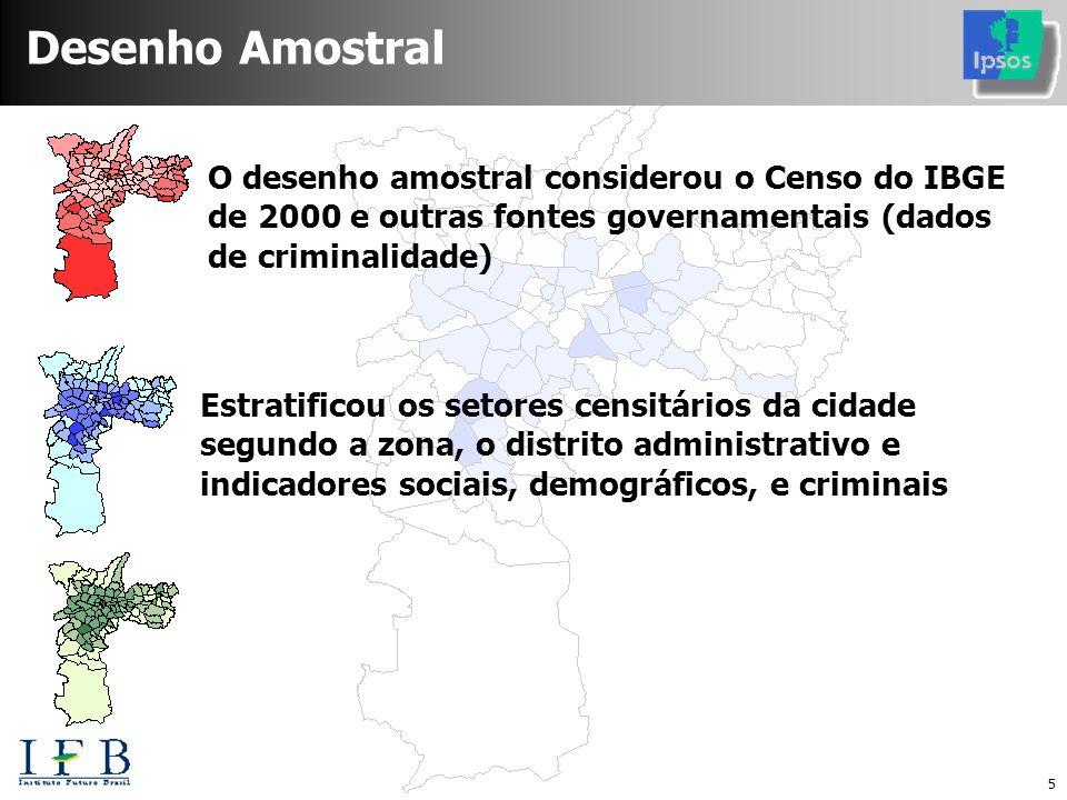 5 Desenho Amostral O desenho amostral considerou o Censo do IBGE de 2000 e outras fontes governamentais (dados de criminalidade) Estratificou os setores censitários da cidade segundo a zona, o distrito administrativo e indicadores sociais, demográficos, e criminais