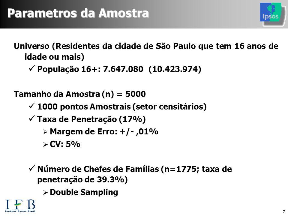 7 Universo (Residentes da cidade de São Paulo que tem 16 anos de idade ou mais) População 16+: 7.647.080 (10.423.974) Tamanho da Amostra (n) = 5000 1000 pontos Amostrais (setor censitários) Taxa de Penetração (17%)  Margem de Erro: +/-,01%  CV: 5% Número de Chefes de Famílias (n=1775; taxa de penetração de 39.3%)  Double Sampling Parametros da Amostra