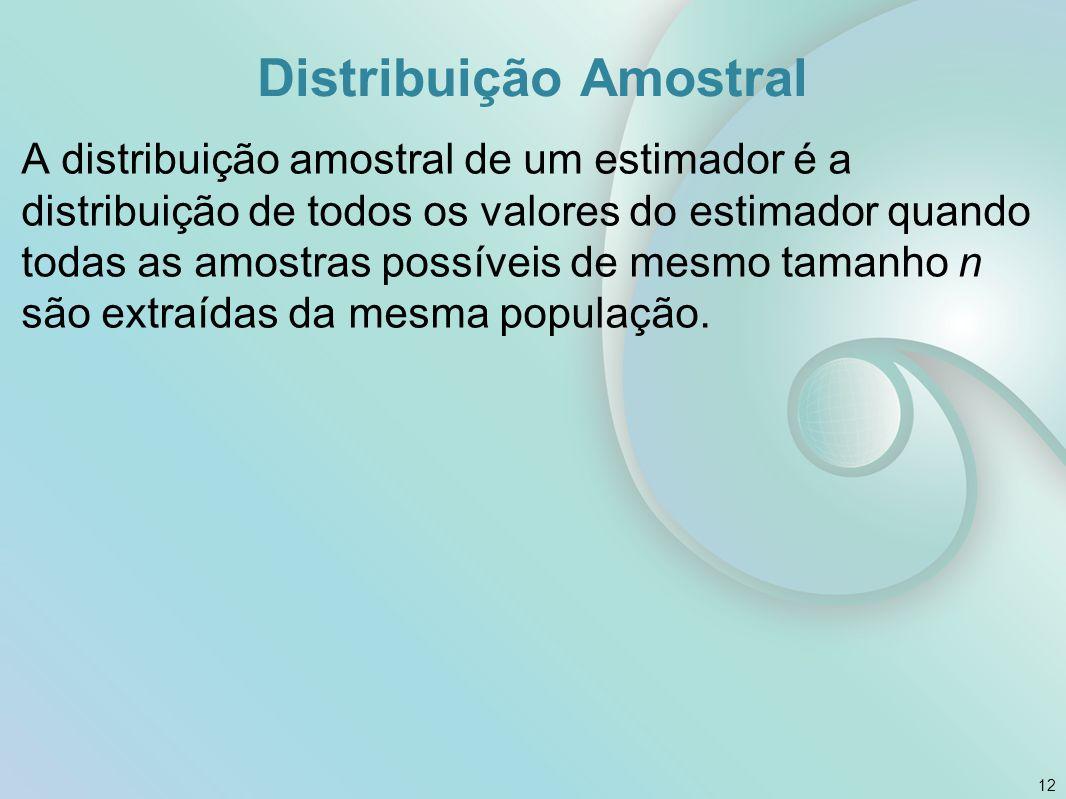 Distribuição Amostral A distribuição amostral de um estimador é a distribuição de todos os valores do estimador quando todas as amostras possíveis de