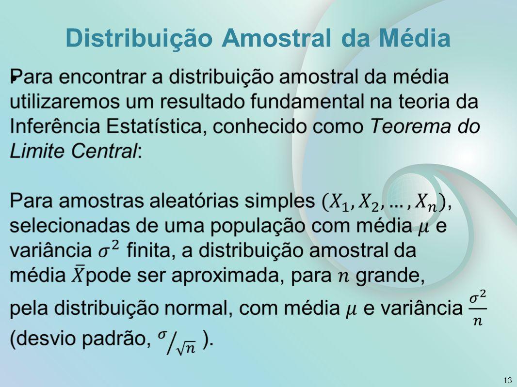 Distribuição Amostral da Média 13