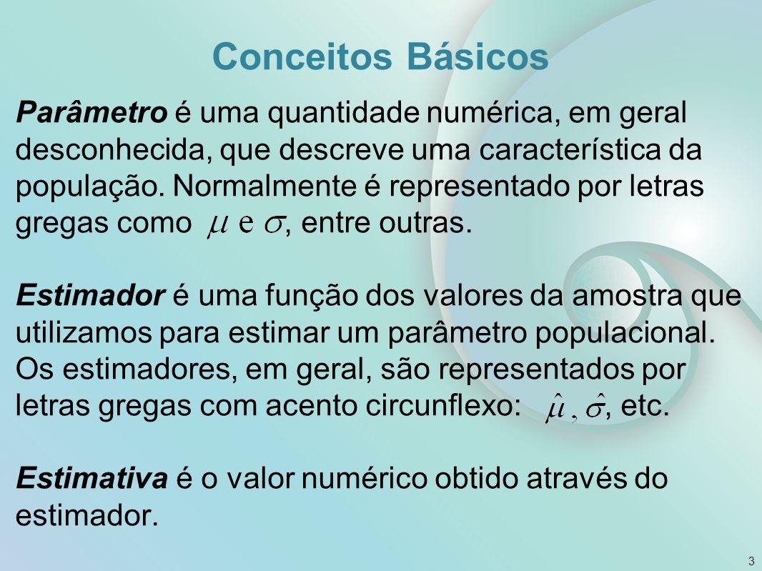 Conceitos Básicos Parâmetro é uma quantidade numérica, em geral desconhecida, que descreve uma característica da população. Normalmente é representado
