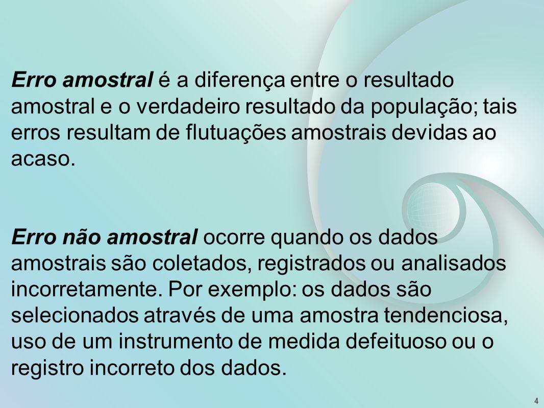 Erro amostral é a diferença entre o resultado amostral e o verdadeiro resultado da população; tais erros resultam de flutuações amostrais devidas ao a