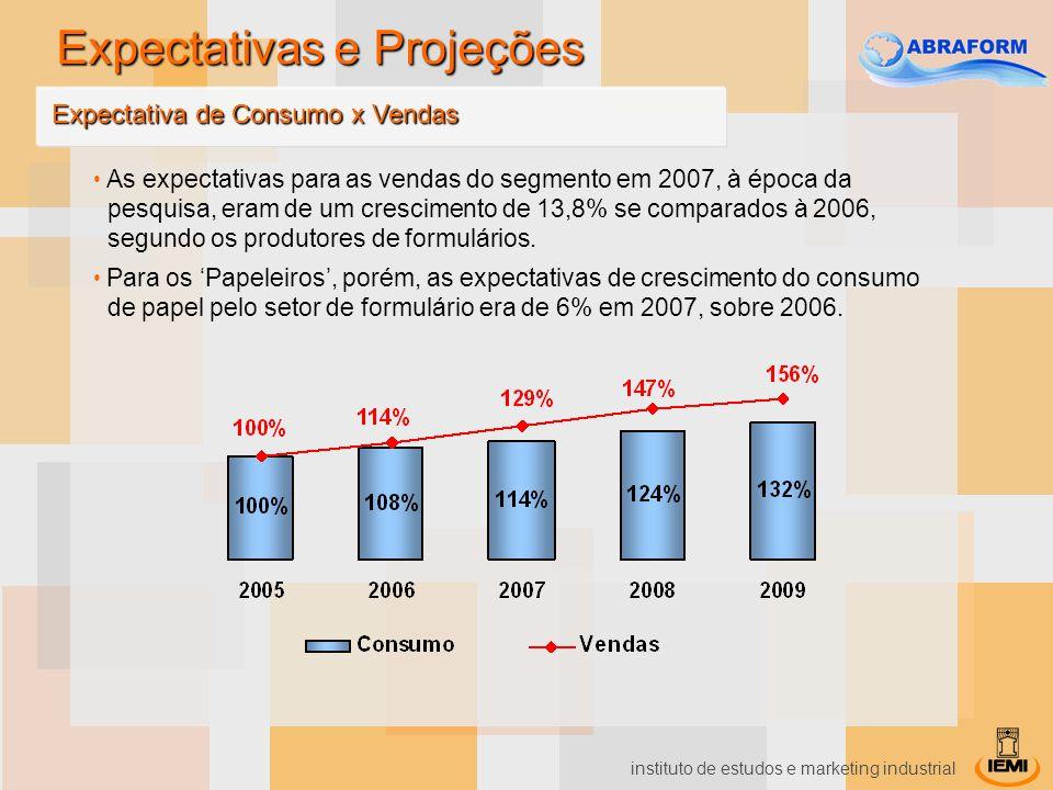 instituto de estudos e marketing industrial As expectativas para as vendas do segmento em 2007, à época da pesquisa, eram de um crescimento de 13,8% s