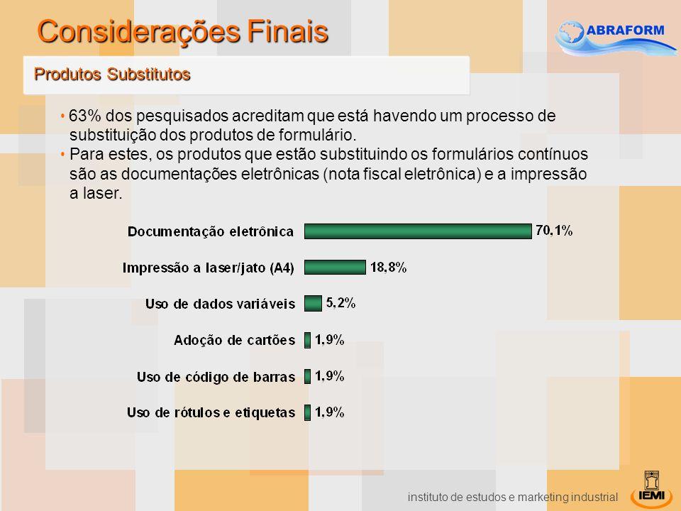 instituto de estudos e marketing industrial 63% dos pesquisados acreditam que está havendo um processo de substituição dos produtos de formulário. Par