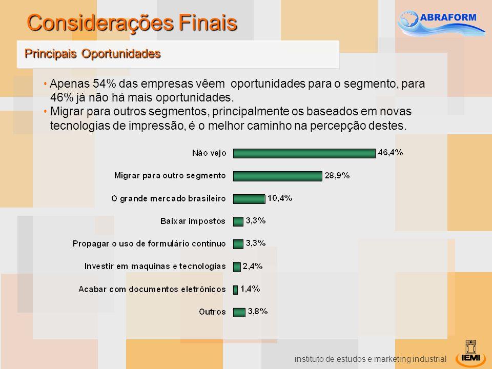 instituto de estudos e marketing industrial Principais Oportunidades Considerações Finais Apenas 54% das empresas vêem oportunidades para o segmento,