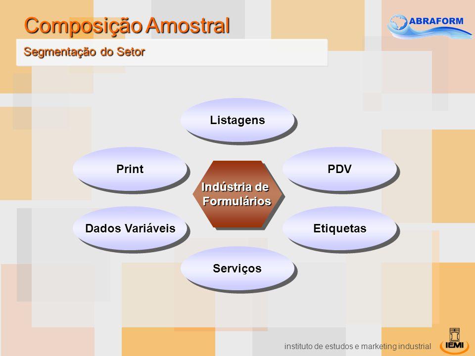 instituto de estudos e marketing industrial EtiquetasEtiquetas Dados Variáveis PDVPDVPrintPrint Indústria de FormuláriosListagensListagens ServiçosSer