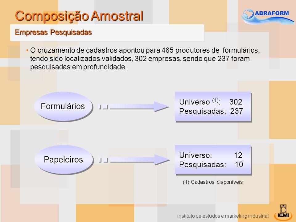 instituto de estudos e marketing industrial O cruzamento de cadastros apontou para 465 produtores de formulários, tendo sido localizados validados, 30