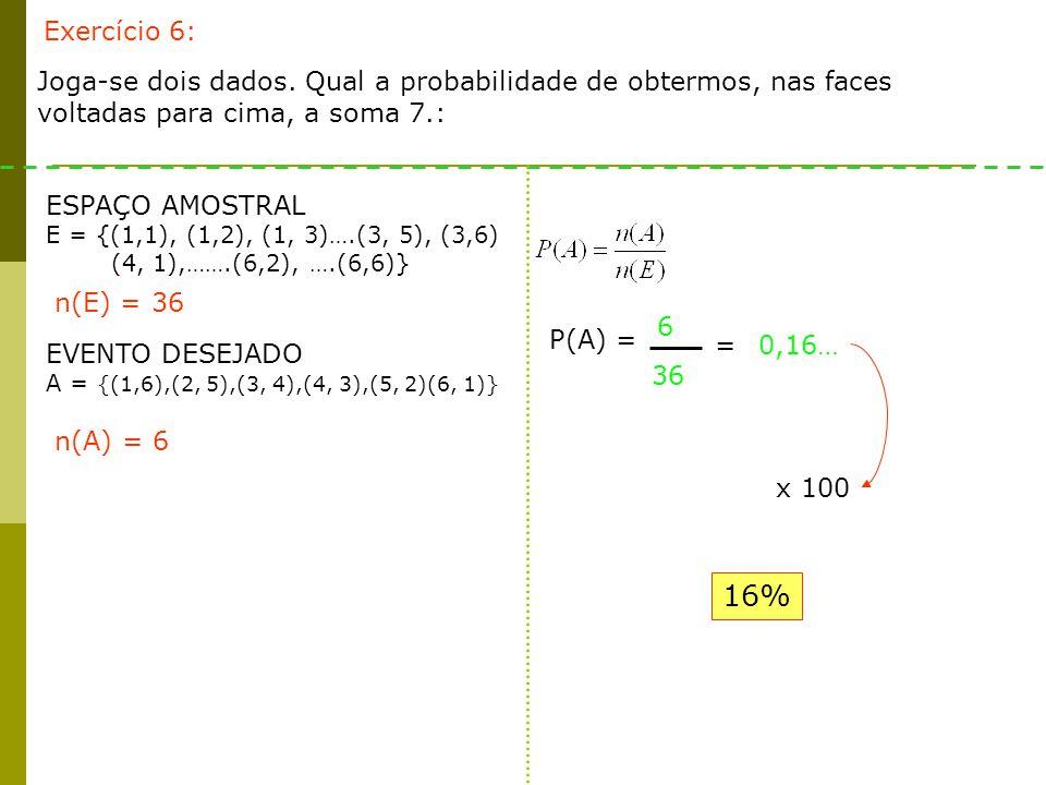 Exercício 6: Joga-se dois dados. Qual a probabilidade de obtermos, nas faces voltadas para cima, a soma 7.: ESPAÇO AMOSTRAL E = {(1,1), (1,2), (1, 3)…