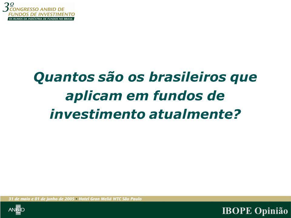 IBOPE Opinião Quantos são os brasileiros que aplicam em fundos de investimento atualmente?