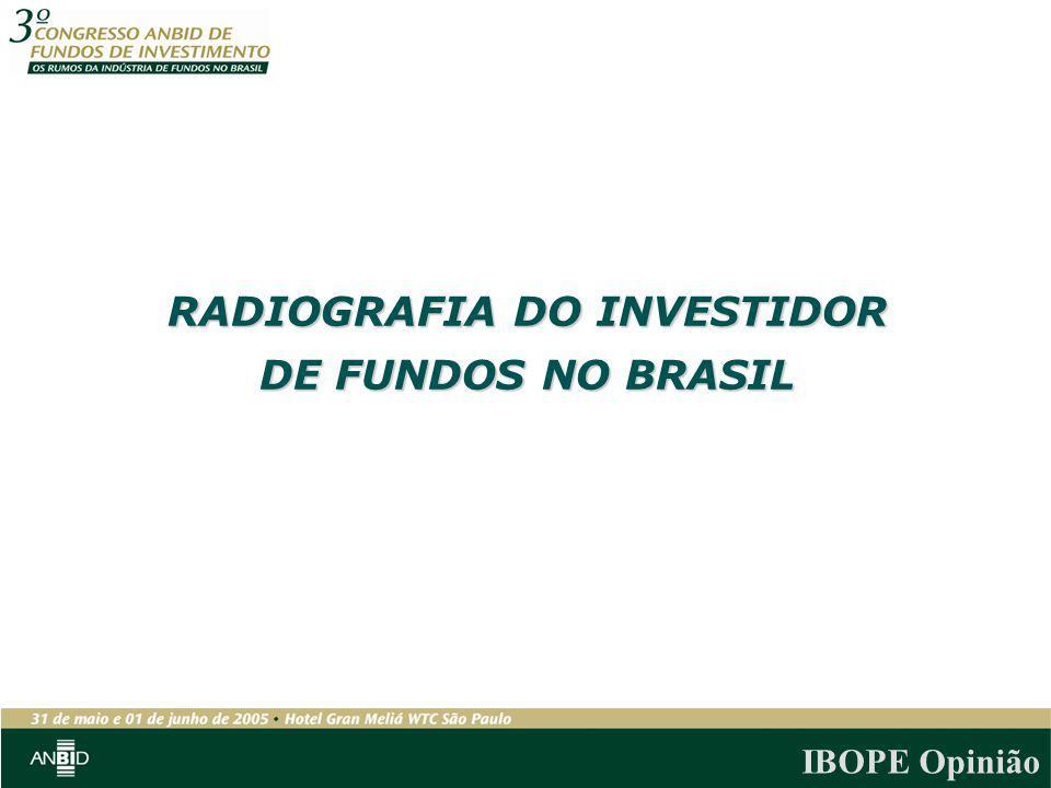 IBOPE Opinião RADIOGRAFIA DO INVESTIDOR DE FUNDOS NO BRASIL