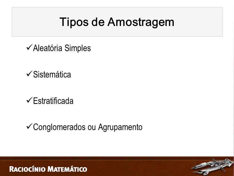 Aleatória Simples Sistemática Estratificada Conglomerados ou Agrupamento Tipos de Amostragem