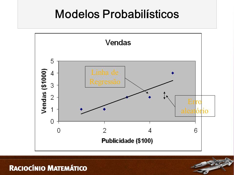 Linha de Regressão Erro aleatório Modelos Probabil í sticos