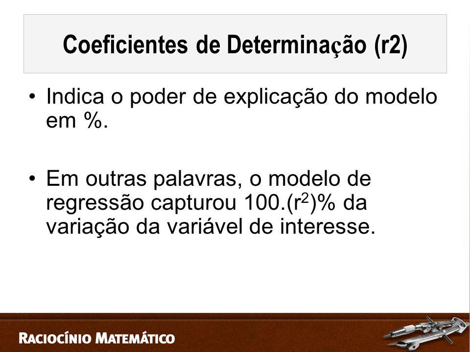 Indica o poder de explicação do modelo em %.
