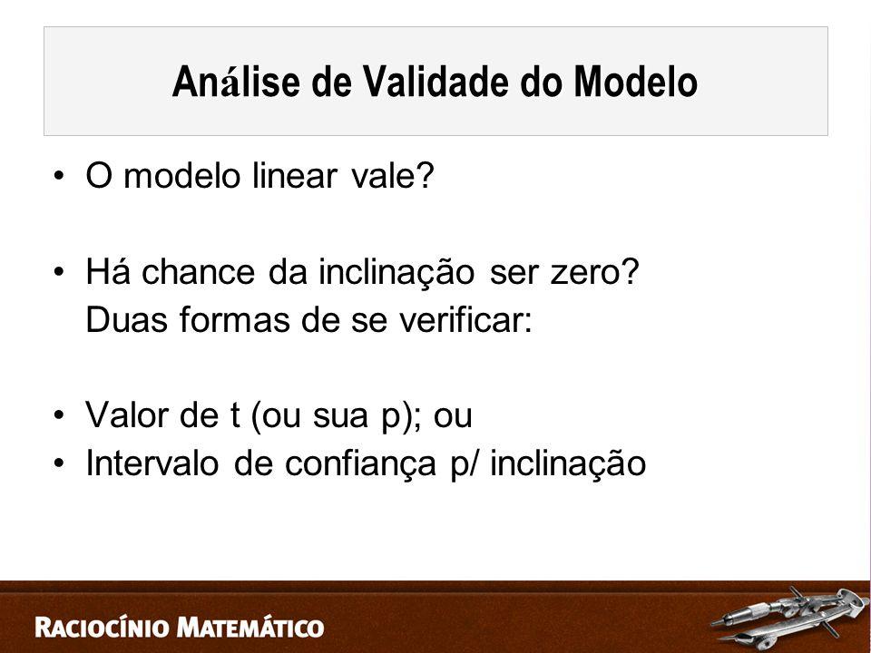 O modelo linear vale.Há chance da inclinação ser zero.