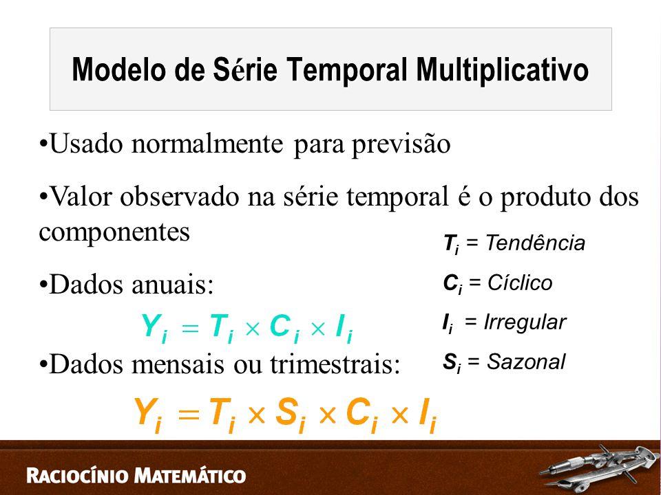 Usado normalmente para previsão Valor observado na série temporal é o produto dos componentes Dados anuais: Dados mensais ou trimestrais: T i = Tendência C i = Cíclico I i = Irregular S i = Sazonal Modelo de S é rie Temporal Multiplicativo
