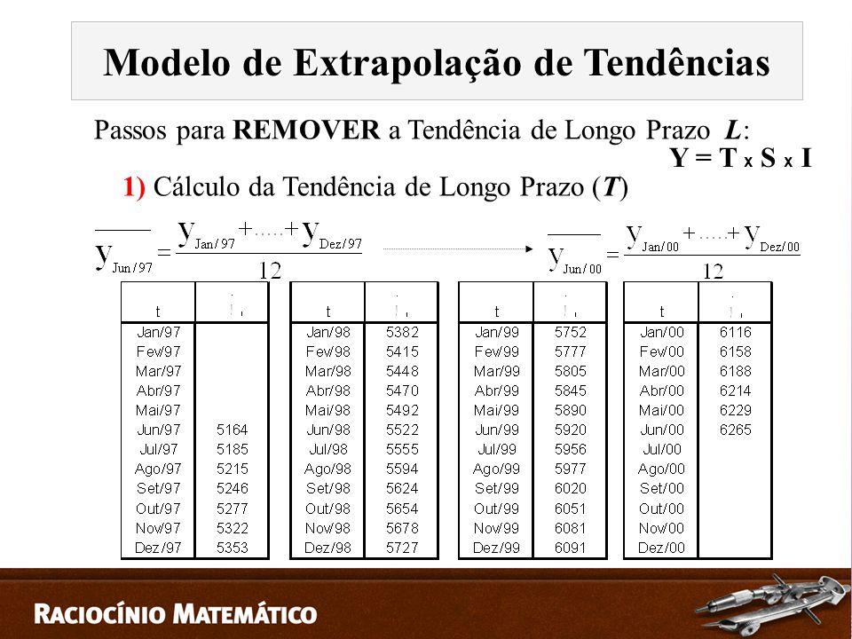 1) Cálculo da Tendência de Longo Prazo (T) Passos para REMOVER a Tendência de Longo Prazo L: Y = T x S x I Modelo de Extrapolação de Tendências