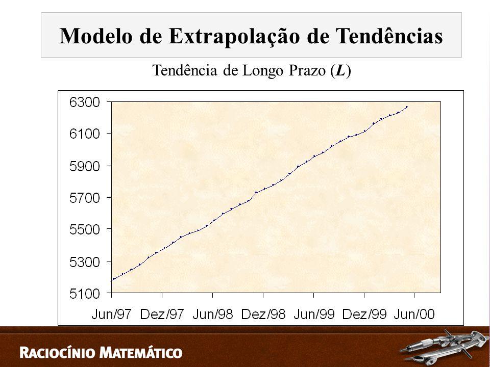 Tendência de Longo Prazo (L) Modelo de Extrapolação de Tendências