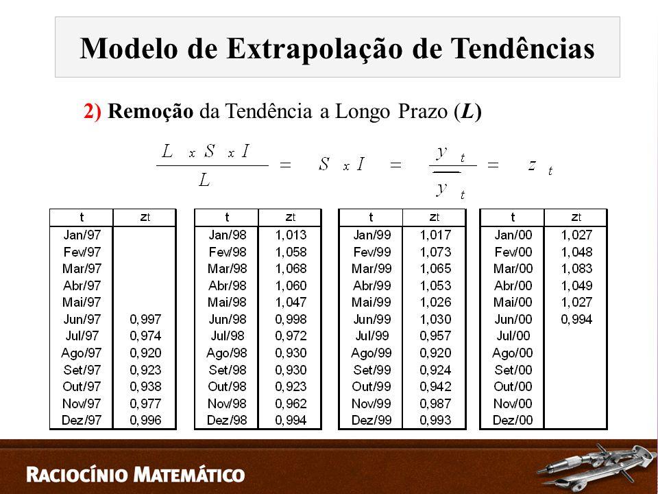 2) Remoção da Tendência a Longo Prazo (L) Modelo de Extrapolação de Tendências