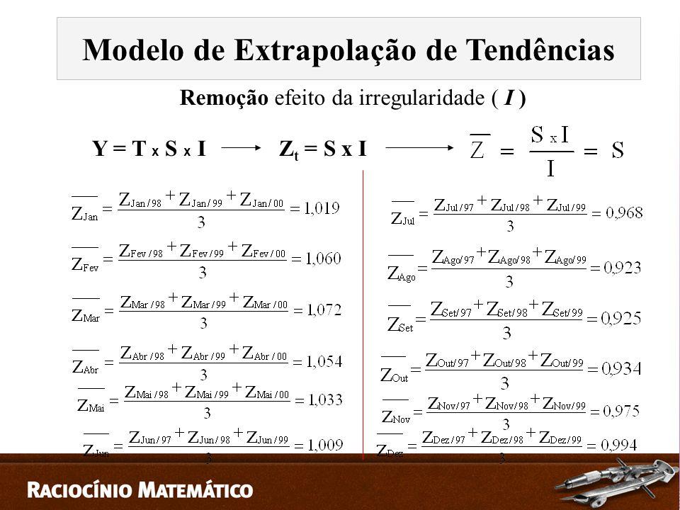 Remoção efeito da irregularidade ( I ) Y = T x S x I Z t = S x I Modelo de Extrapolação de Tendências