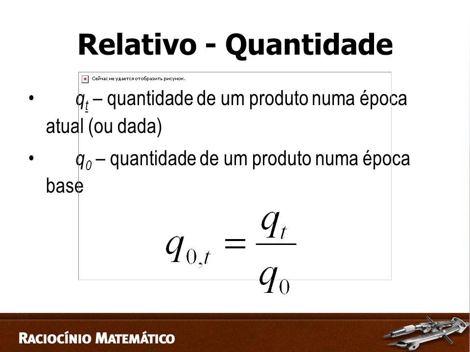 Relativo - Quantidade q t – quantidade de um produto numa época atual (ou dada) q 0 – quantidade de um produto numa época base