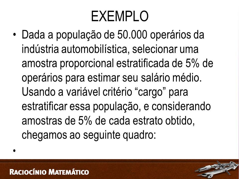 EXEMPLO Dada a população de 50.000 operários da indústria automobilística, selecionar uma amostra proporcional estratificada de 5% de operários para estimar seu salário médio.