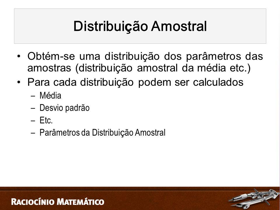 Obtém-se uma distribuição dos parâmetros das amostras (distribuição amostral da média etc.) Para cada distribuição podem ser calculados –M é dia –Desvio padrão –Etc.