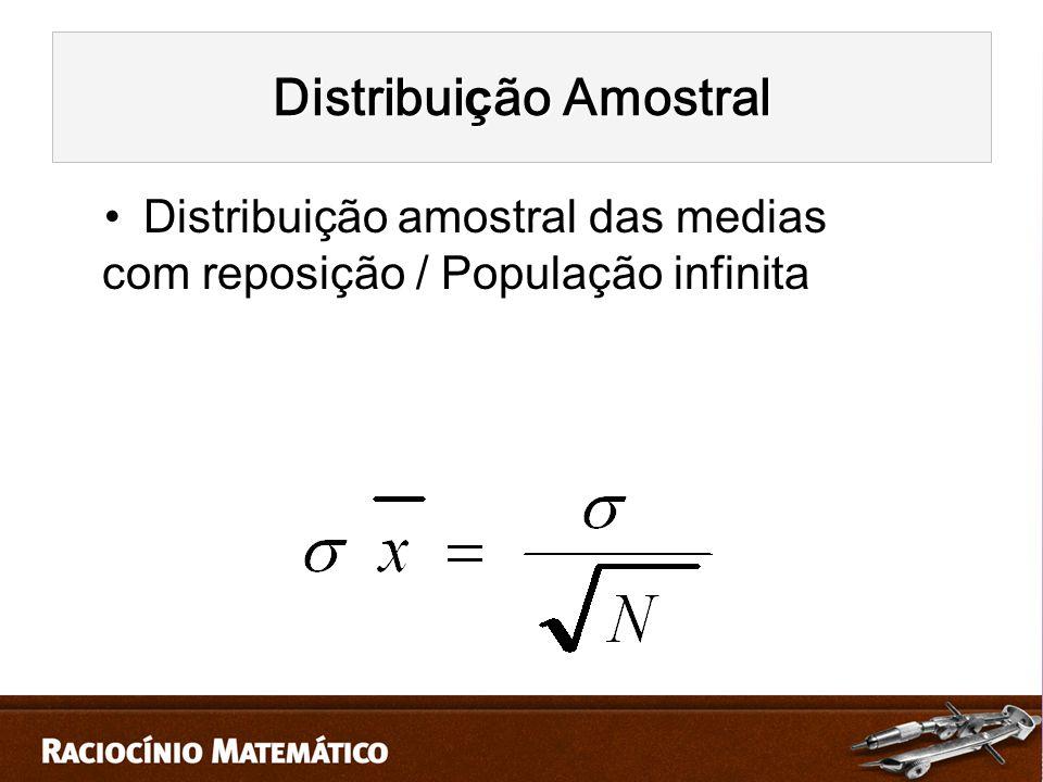 Distribuição amostral das medias com reposição / População infinita Distribui ç ão Amostral