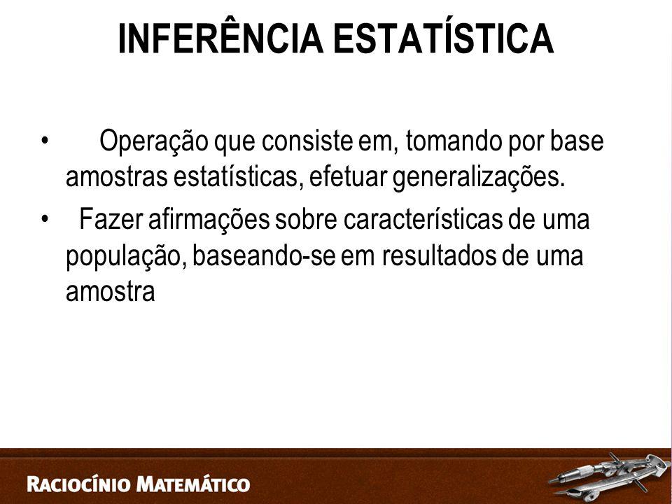INFERÊNCIA ESTATÍSTICA Operação que consiste em, tomando por base amostras estatísticas, efetuar generalizações.