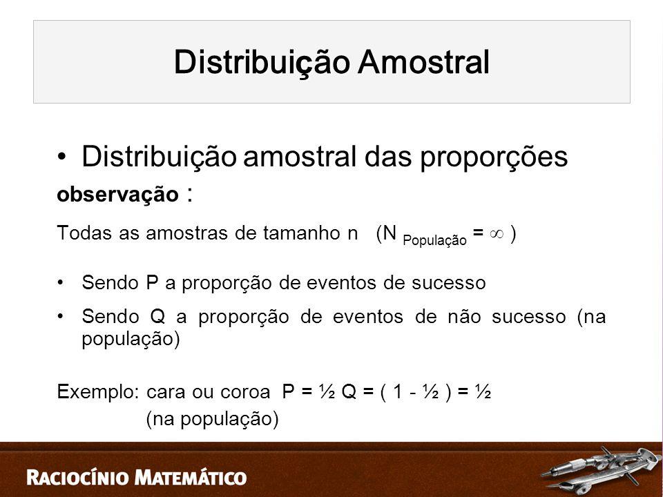 Distribuição amostral das proporções observação : Todas as amostras de tamanho n (N População =  ) Sendo P a proporção de eventos de sucesso Sendo Q a proporção de eventos de não sucesso (na população) Exemplo: cara ou coroa P = ½ Q = ( 1 - ½ ) = ½ (na população) Distribui ç ão Amostral
