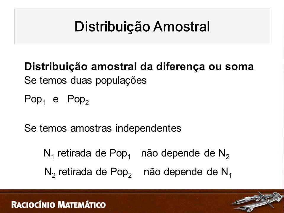 Distribuição amostral da diferença ou soma Se temos duas populações Pop 1 e Pop 2 Se temos amostras independentes N 1 retirada de Pop 1 não depende de N 2 N 2 retirada de Pop 2 não depende de N 1 Distribui ç ão Amostral