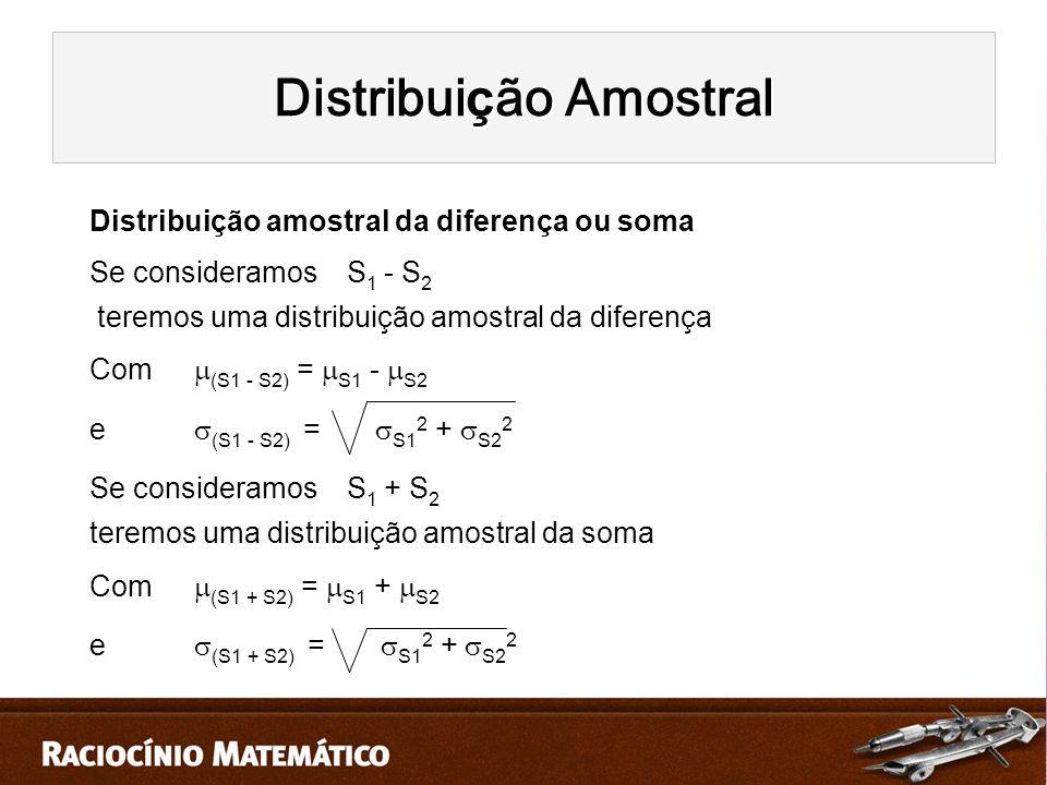 Distribuição amostral da diferença ou soma Se consideramos S 1 - S 2 teremos uma distribuição amostral da diferença Com  (S1 - S2) =  S1 -  S2 e  (S1 - S2) =  S1 2 +  S2 2 Se consideramos S 1 + S 2 teremos uma distribuição amostral da soma Com  (S1 + S2) =  S1 +  S2 e  (S1 + S2) =  S1 2 +  S2 2 Distribui ç ão Amostral