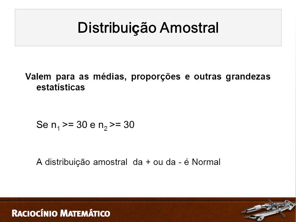 Valem para as médias, proporções e outras grandezas estatísticas Se n 1 >= 30 e n 2 >= 30 A distribuição amostral da + ou da - é Normal Distribui ç ão Amostral