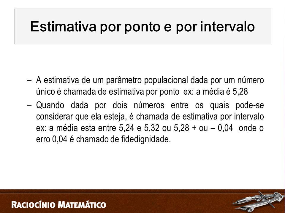 Estimativa por ponto e por intervalo –A estimativa de um parâmetro populacional dada por um número único é chamada de estimativa por ponto ex: a média é 5,28 –Quando dada por dois números entre os quais pode-se considerar que ela esteja, é chamada de estimativa por intervalo ex: a média esta entre 5,24 e 5,32 ou 5,28 + ou – 0,04 onde o erro 0,04 é chamado de fidedignidade.