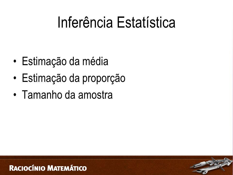 Inferência Estatística Estimação da média Estimação da proporção Tamanho da amostra