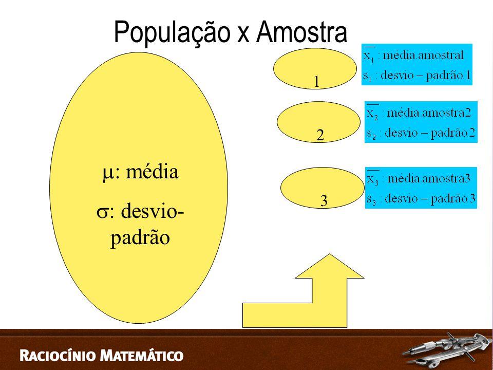 População x Amostra  : média  : desvio- padrão 1 2 3