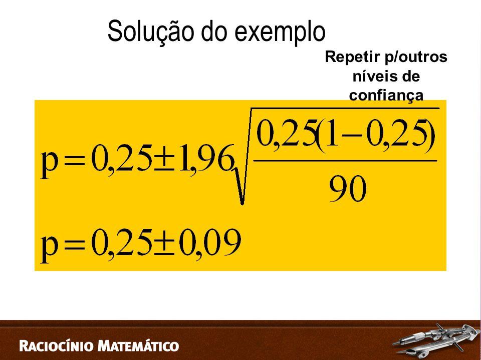 Solução do exemplo Repetir p/outros níveis de confiança