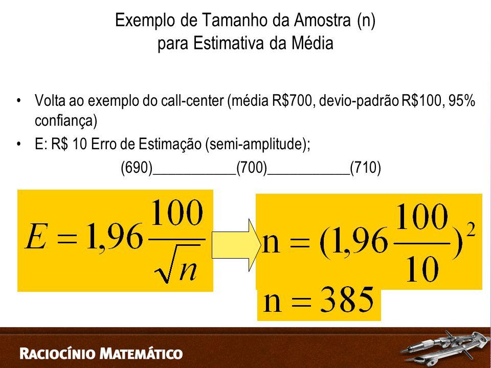 Exemplo de Tamanho da Amostra (n) para Estimativa da Média Volta ao exemplo do call-center (média R$700, devio-padrão R$100, 95% confiança) E: R$ 10 Erro de Estimação (semi-amplitude); (690)___________(700)___________(710)
