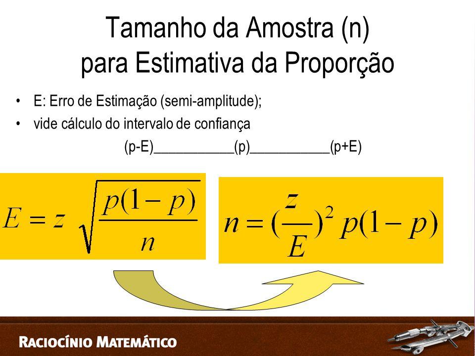 Tamanho da Amostra (n) para Estimativa da Proporção E: Erro de Estimação (semi-amplitude); vide cálculo do intervalo de confiança (p-E)___________(p)___________(p+E)