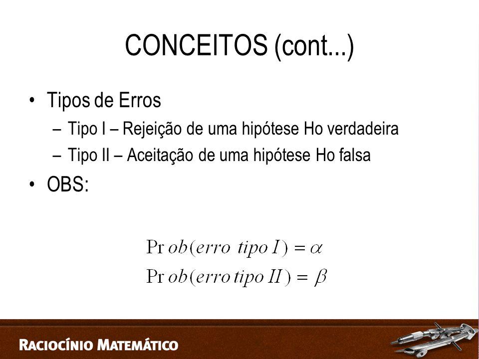 CONCEITOS (cont...) Tipos de Erros –Tipo I – Rejeição de uma hipótese Ho verdadeira –Tipo II – Aceitação de uma hipótese Ho falsa OBS: