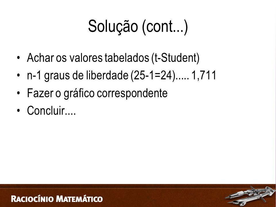 Solução (cont...) Achar os valores tabelados (t-Student) n-1 graus de liberdade (25-1=24).....
