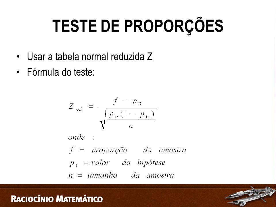 TESTE DE PROPORÇÕES Usar a tabela normal reduzida Z Fórmula do teste: