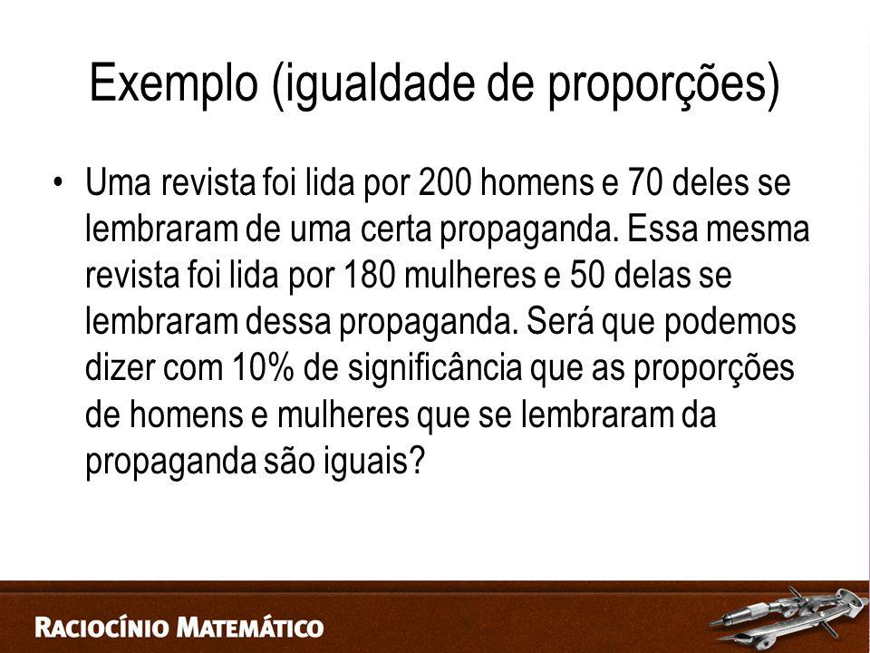 Exemplo (igualdade de proporções) Uma revista foi lida por 200 homens e 70 deles se lembraram de uma certa propaganda.