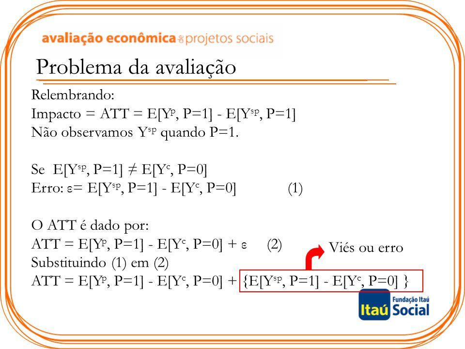 Relembrando: Impacto = ATT = E[Y p, P=1] - E[Y sp, P=1] Não observamos Y sp quando P=1. Se E[Y sp, P=1] ≠ E[Y c, P=0] Erro: ε= E[Y sp, P=1] - E[Y c, P