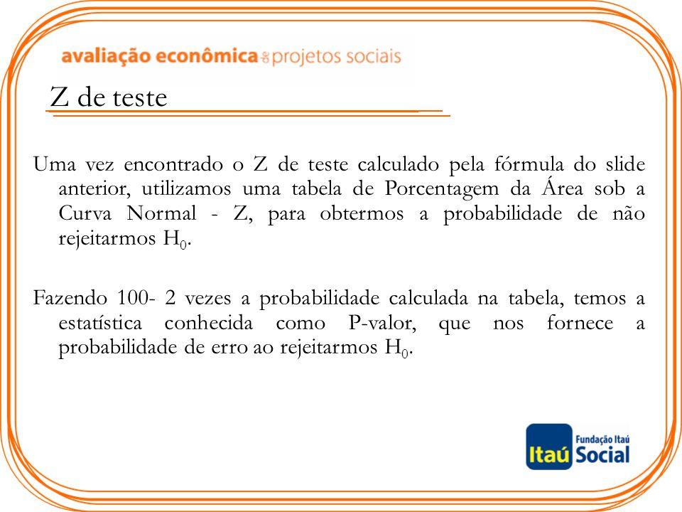 Z de teste Uma vez encontrado o Z de teste calculado pela fórmula do slide anterior, utilizamos uma tabela de Porcentagem da Área sob a Curva Normal -