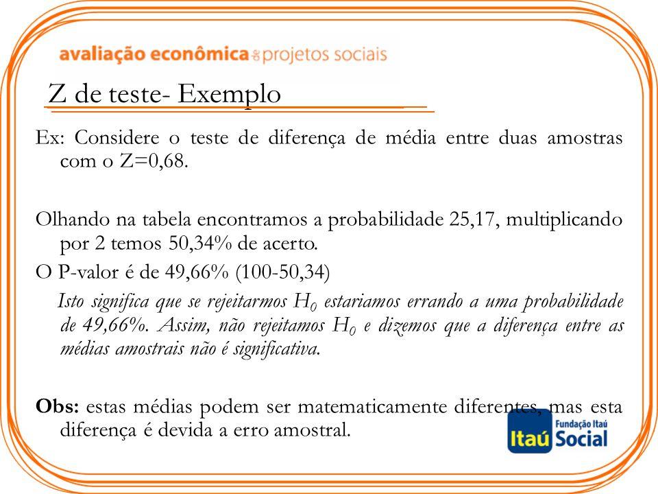 Z de teste- Exemplo Ex: Considere o teste de diferença de média entre duas amostras com o Z=0,68. Olhando na tabela encontramos a probabilidade 25,17,